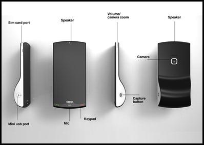 Nokia Kinetic 1
