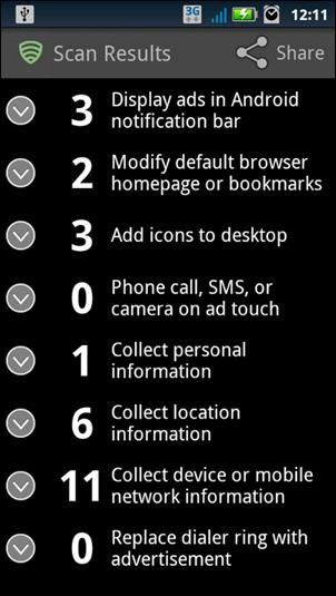 apps behavior