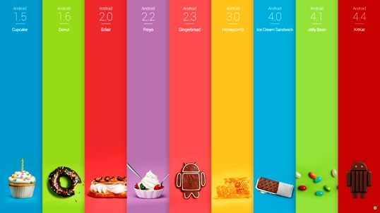 Android from Cupcake to KitKat