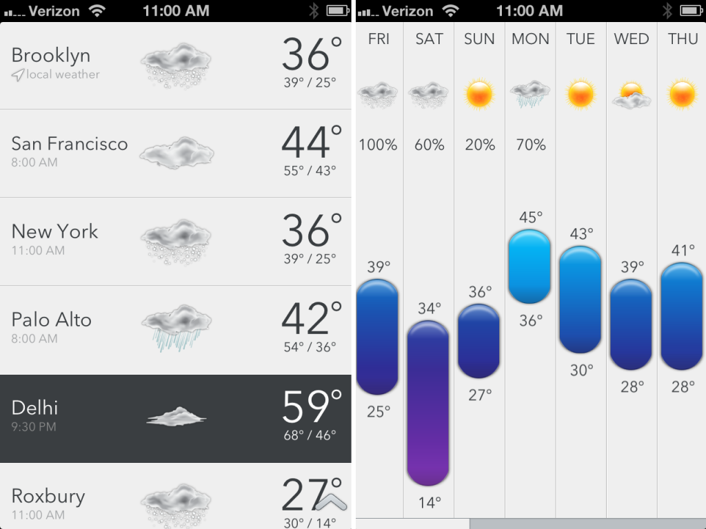 The Best Weather App for iPhone Download, Update, News, and HowTo