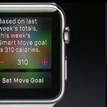 Apple Watch, a long-awaited launch of smart watches lovers
